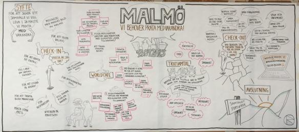 Grafisk facilitering av dagens #pratamedvarandra i Malmö