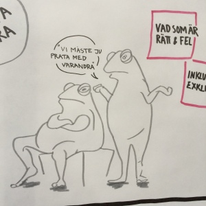 Favoriten från den grafiska faciliteringen, som utfördes av RÄLS communication.